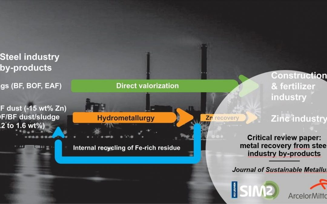 An in-depth review on hydrometallurgical metal recovery from steel industry by-products